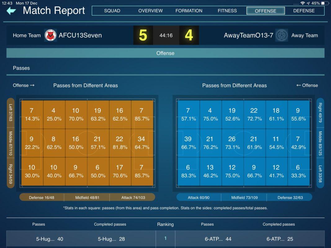 Performance analysis system - Forward Football - Football ...